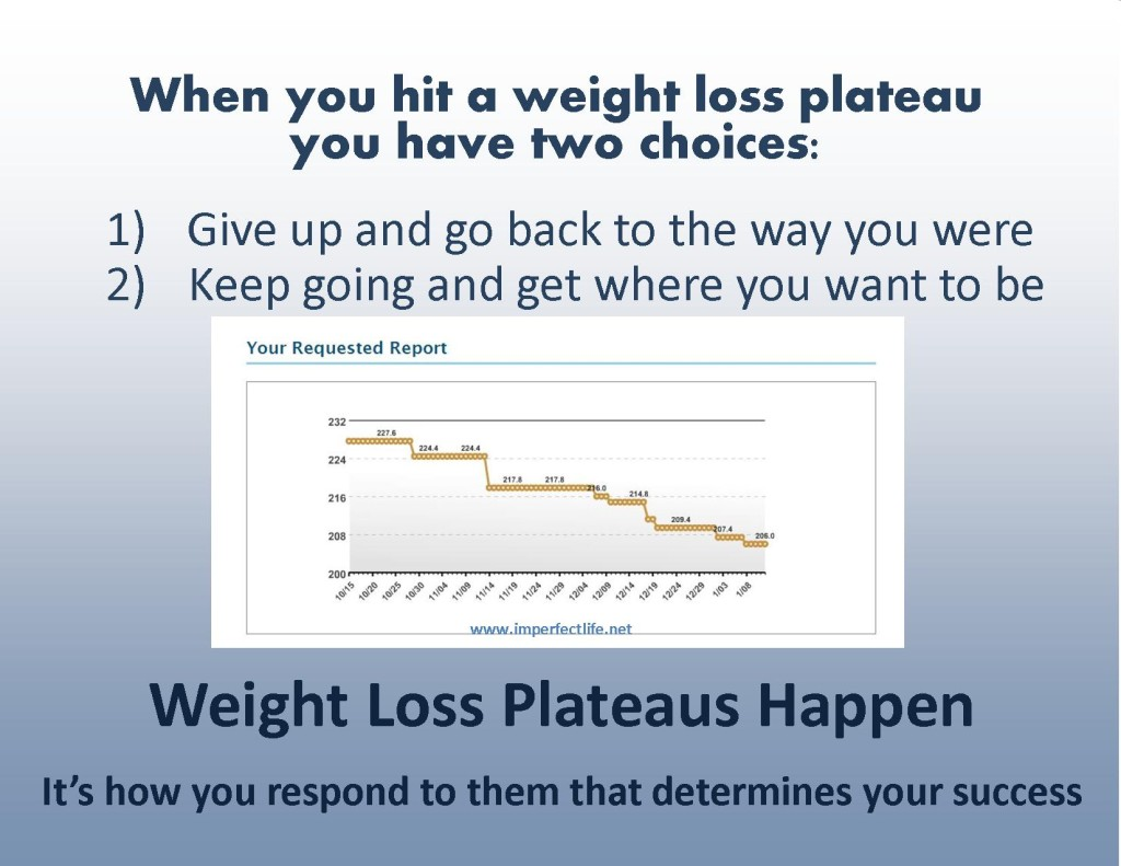 what to do weight loss plateau